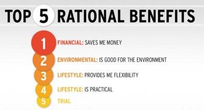 Green economy cloudea 39 s blog for Permettono di riscaldare senza inquinare