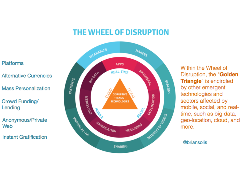 wheel disruption