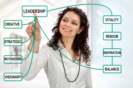 leadershipfemminile