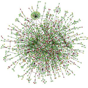 sistemacomplesso.jpg