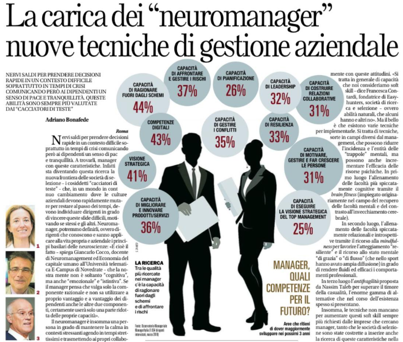 NEUROMANAGER